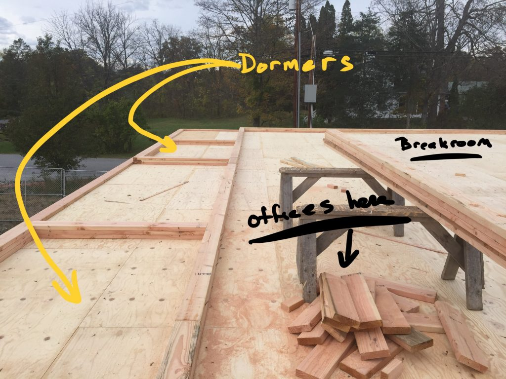 Dormers go here